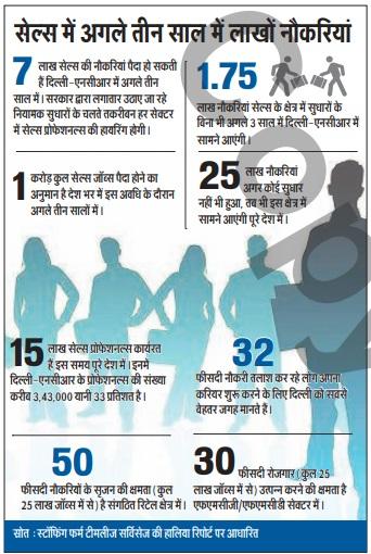 TeamLease in Media   Economic Times   Mint   Hindu Businessline